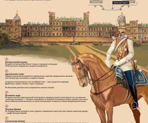 Схема достопримечательностей Гатчинского дворца
