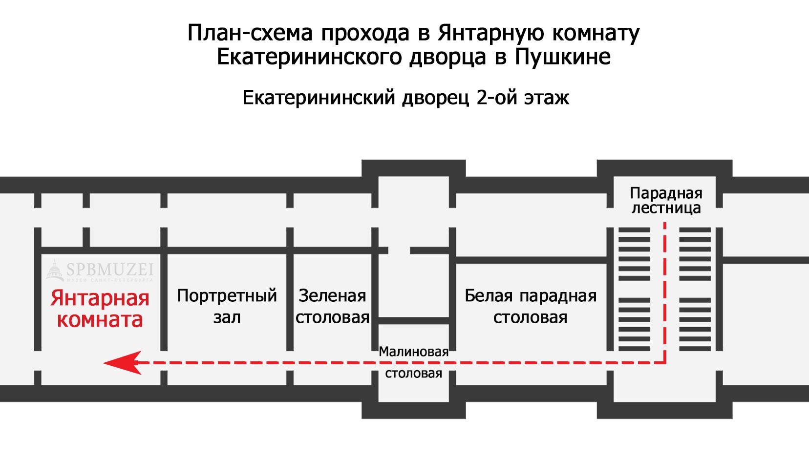 План-схема прохода в Янтарную Комнату Екатерининского дворца